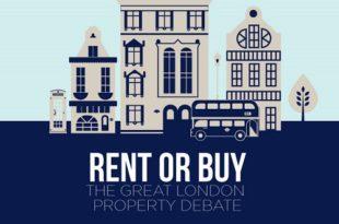 renting or buying