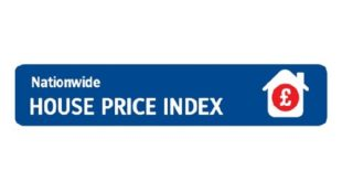 annual house price growth